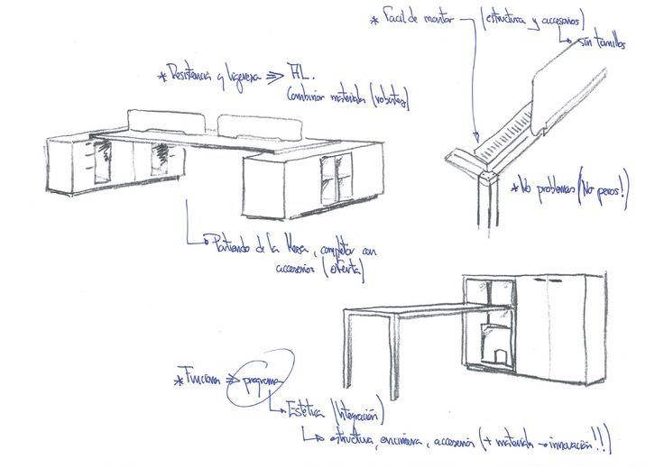 Sketch of the #Way table. Desgin of Joep Lluscà for #Enea