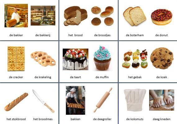 Kleine themakaarten voor het thema bakker, we hebben voor vele thema's grote en kleine themakaarten op de website van Juf Milou.