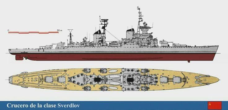 Sverdlov - Sverdlov class Light Cruiser
