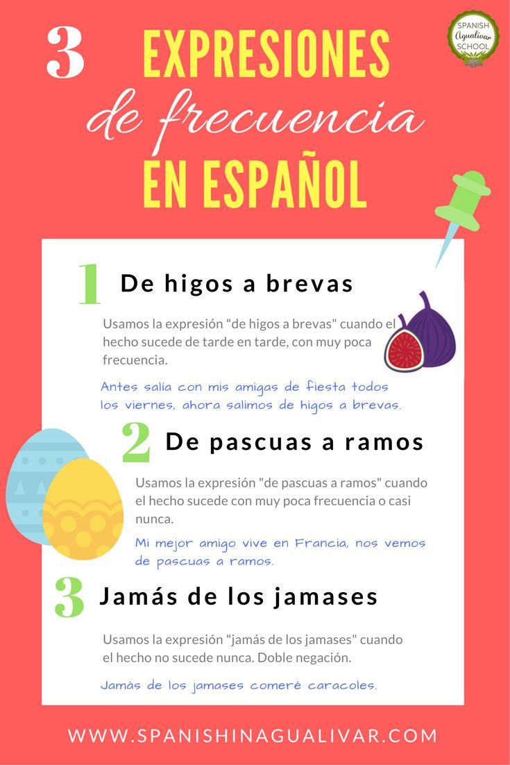 Expresiones de frecuencia en español. De higos a brevas, de pascuas a ramos y jamás de los jamases. ELE.