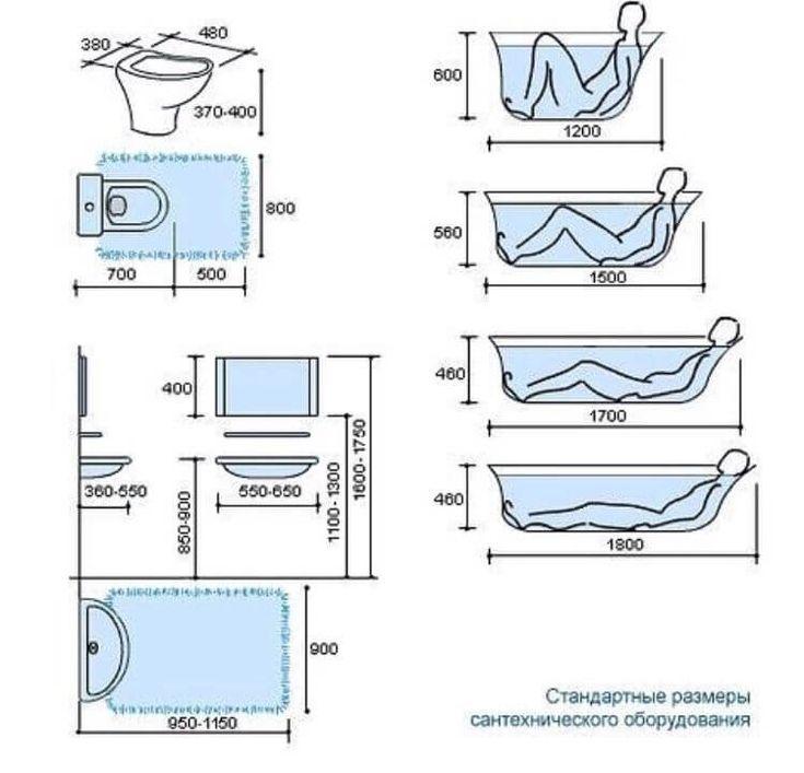 Pin de Lucy Campos en Medidas estándar de muebles para ...
