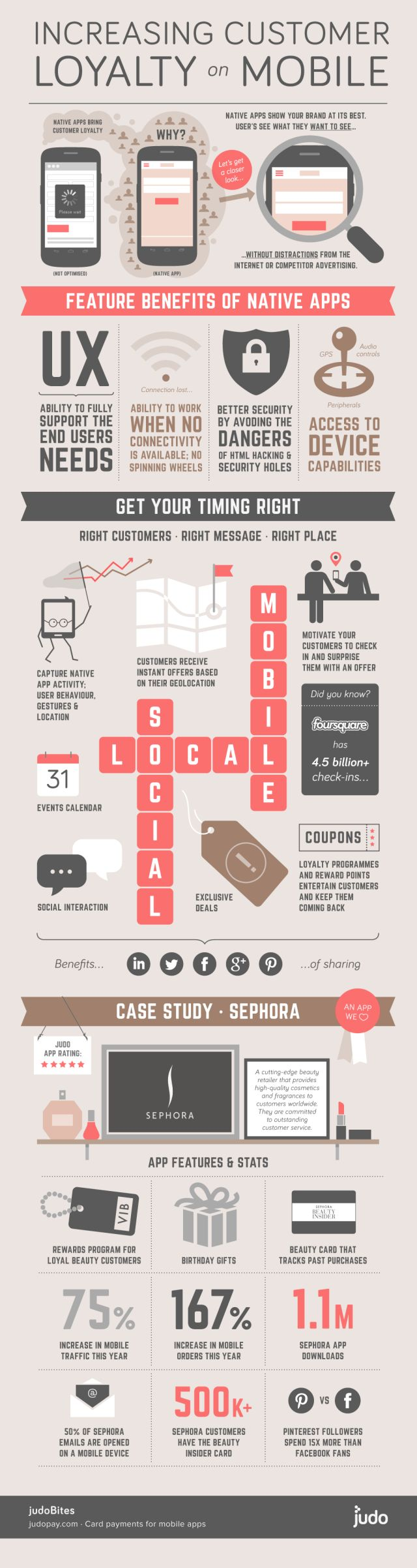 Increasing customer loyalty on mobile #infografia #infographic #marketing