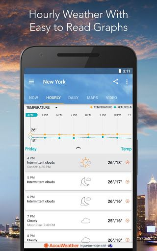 AccuWeather Platinum v4.8.1-paid [Mod Lite]   AccuWeather Platinum v4.8.1-paid [Mod Lite]Requirements:4.1Overview:Stay connected to the latest weather conditions with AccuWeather. Now supporting Android Wear this free app features the new AccuWeather MinuteCast the leading minute-by-minute precipitation forecast hyper-localized to your exact street address. .  AccuWeather offers the same Superior Accuracy and great experience across all Android smartphones and tablets and Android Wear…