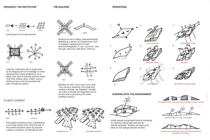 Architecture design concept ideas inspiration 516558 for Architectural design concept examples