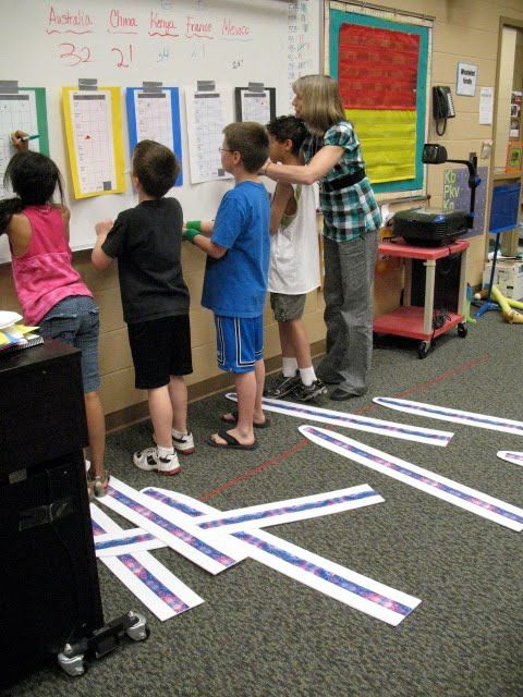 Elementary Classroom Games ~ Best images about music sound on pinterest