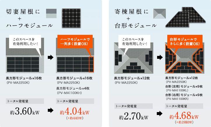 http://www.mitsubishielectric.co.jp/service/taiyo/jutaku/feature/roofarea/