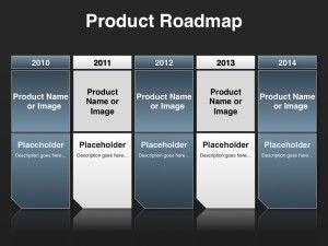 Best Investor  Board Presentations Images On