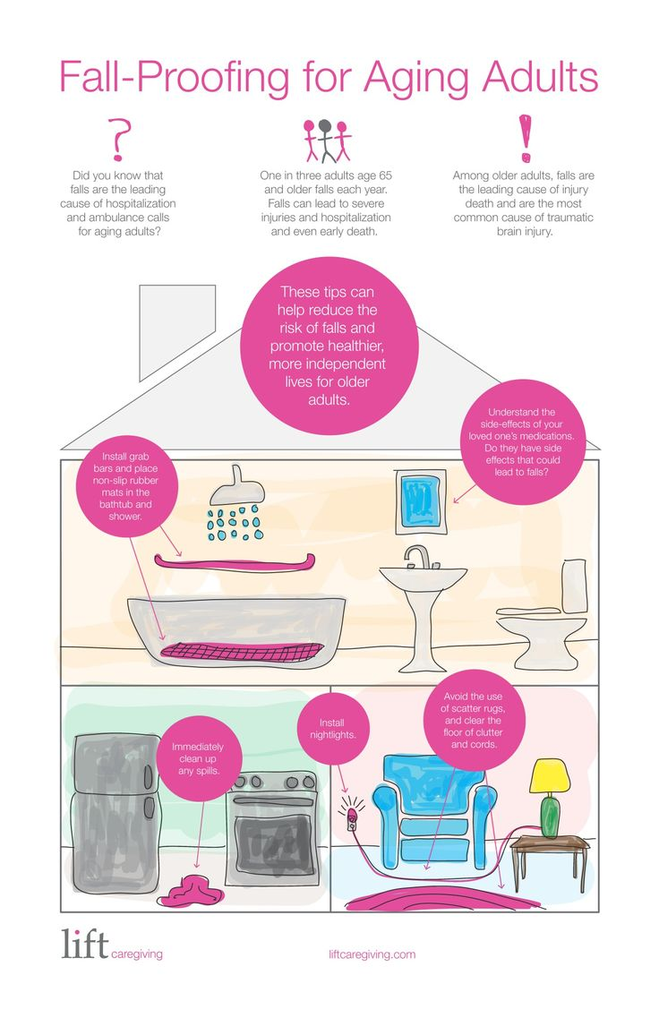 Fall Proofing Your Home For The Elderly [infographic