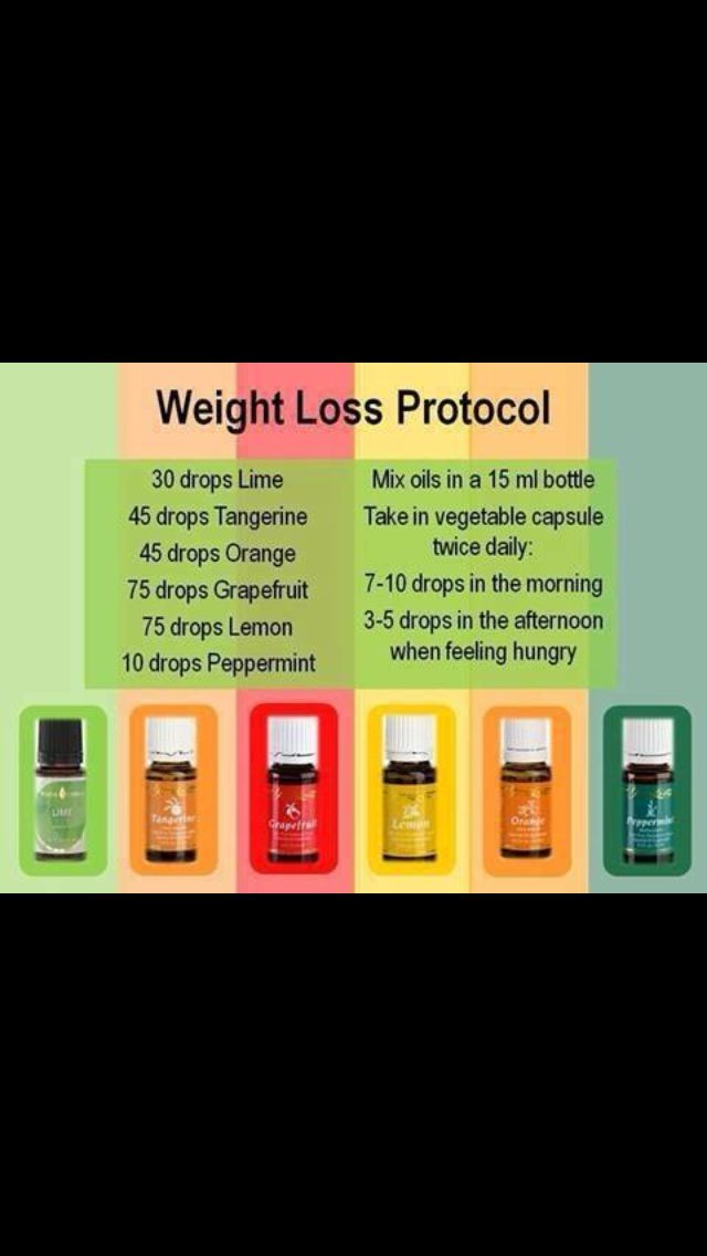 Losing weight with Young Living Essential Oils      sponsor ID
