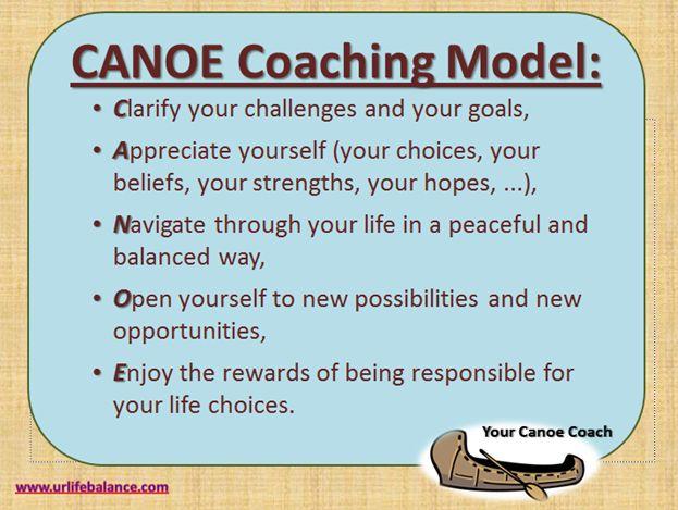 Free Coach Training - Canoe Coaching Model | International Coach Academy