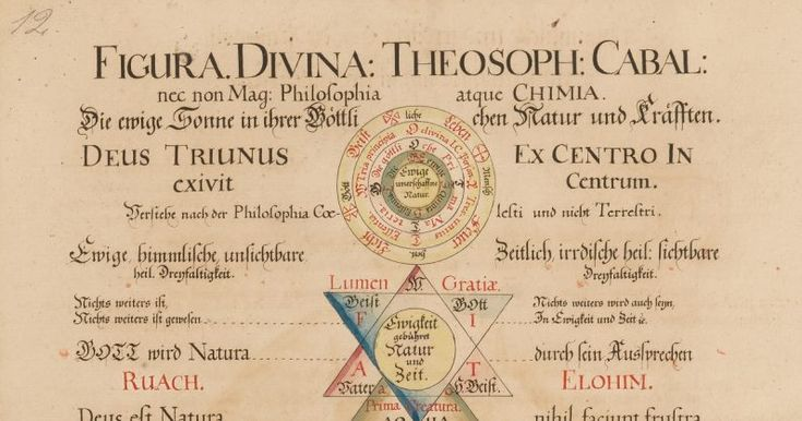 Dutch library puts massive collection of historical occult books online
