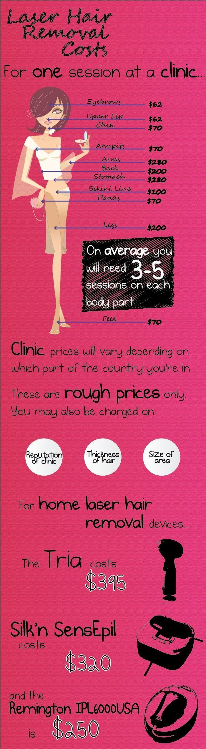 A look at some of the costs associated with laser hair removal. Both at home treatment and clinic treatments looked at.: http://besthairremovals.com/best-hair-removal-guide/hair-removal-methods-at-home/
