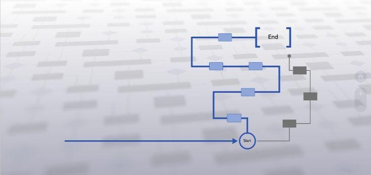 Process Free Presentation Template | Prezibase