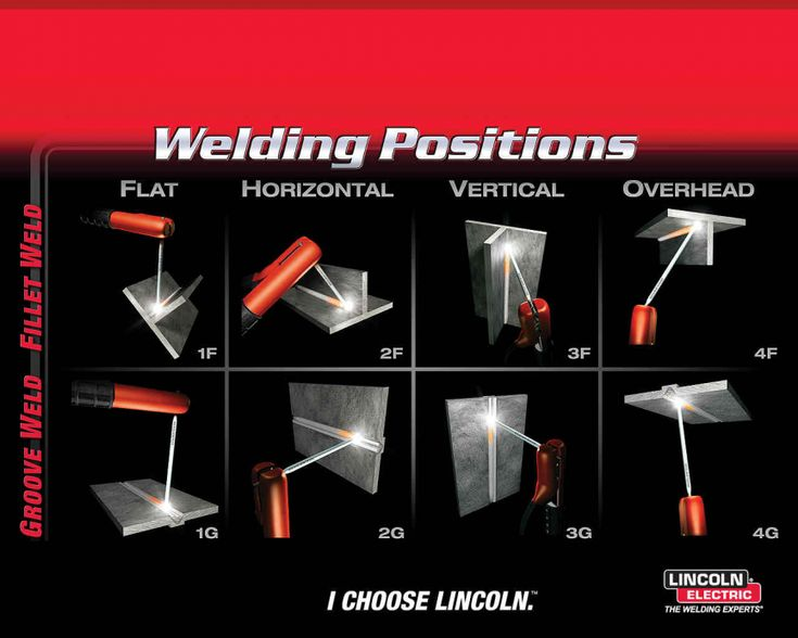 tig welding symbol pipe joint pdf