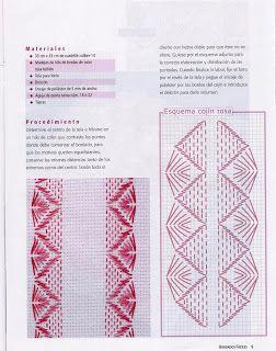 Vagonite/Swedish Weaving Pattern Diagram