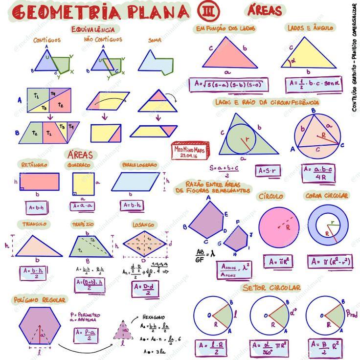 Mapa mental Geometria Plana III (1)