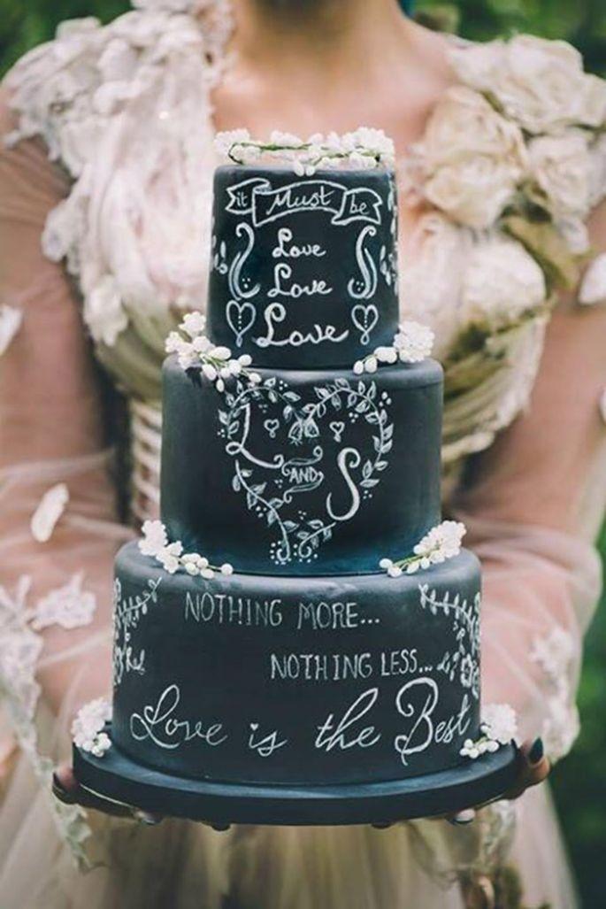Photo : Cake Chooser