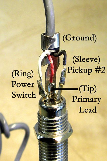 Guitar Shop 101  The Abcs Of Output Jacks