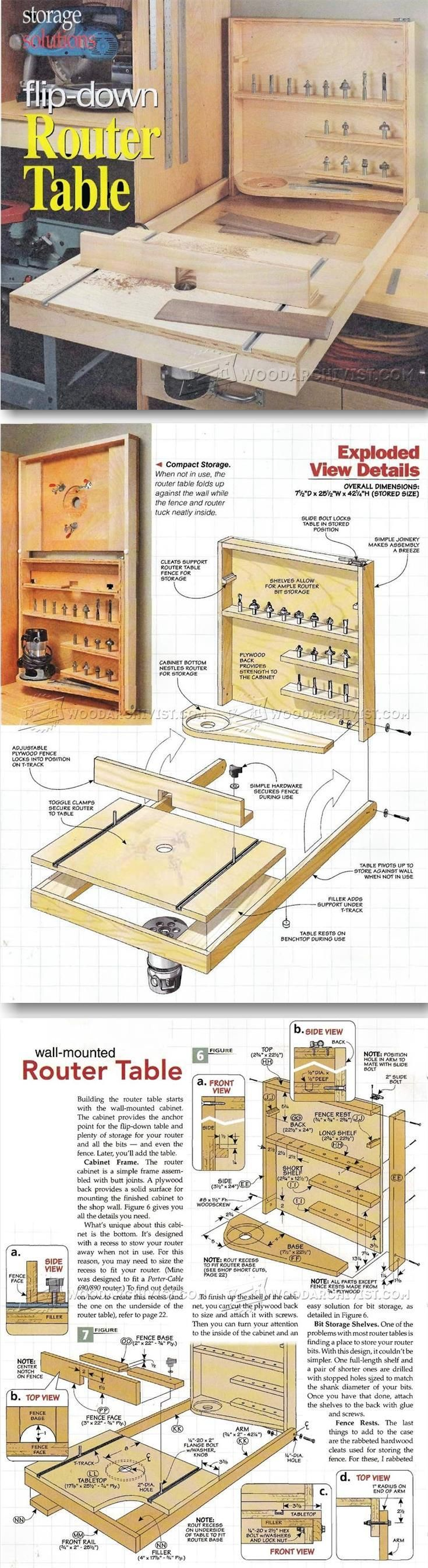 Mobile router table plans - Fold Down Router Table Plans Router Tips Jigs And Fixtures Woodarchivist Com