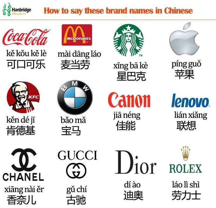 Top Chinese Food Brands