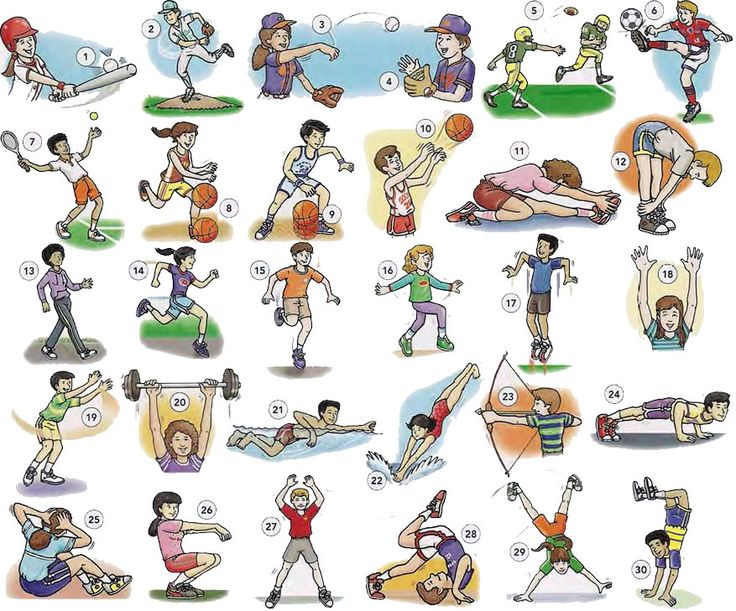 Sports actions and exercise actions vocabulary list