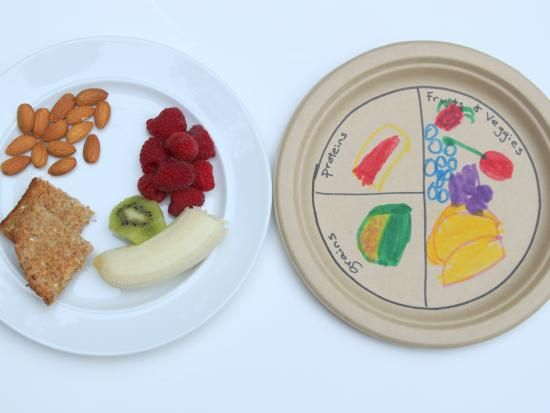 Cool project from www.kiwicrate.com/thestudio: Healthy Plate