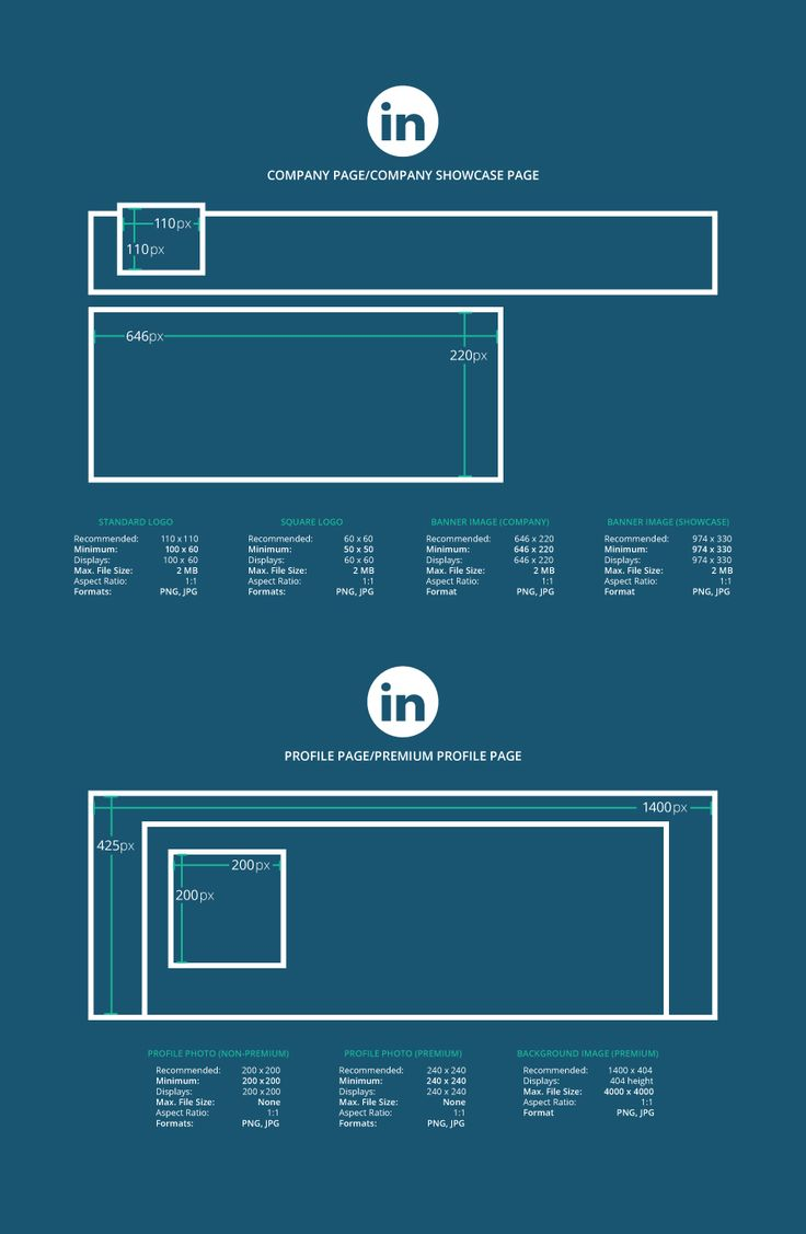 15 best images about Social Media Image Size Cheat Sheet on ...