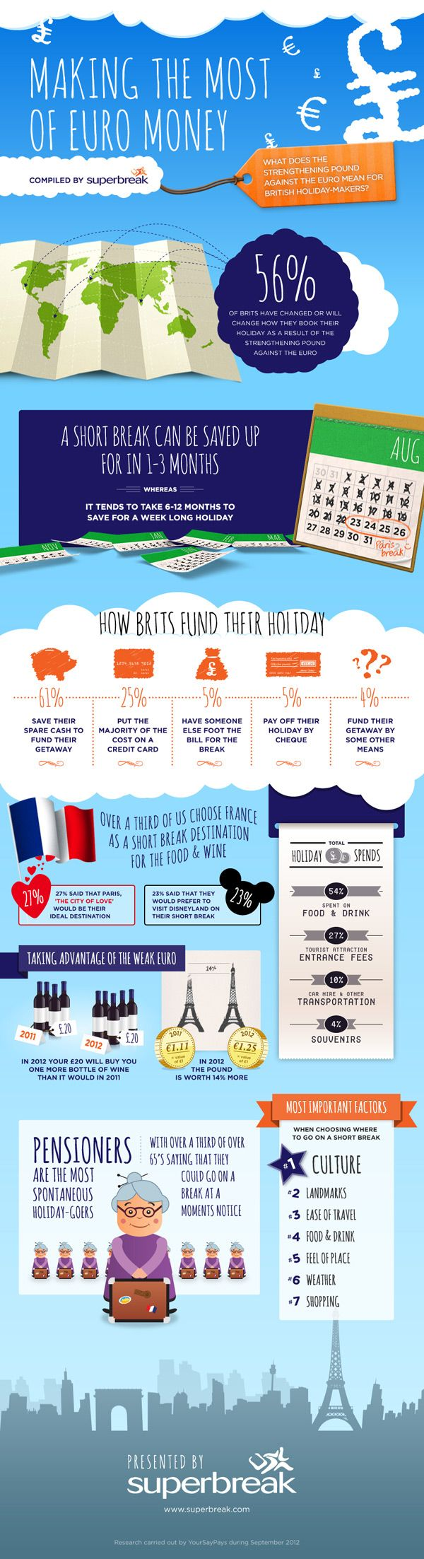58 best Travel Infographics images on Pinterest | Info graphics ...