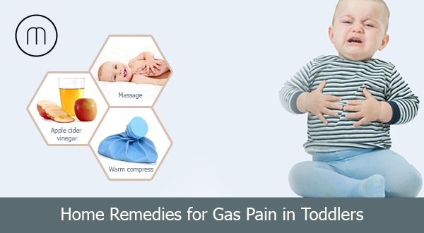 Best Home Remedies to Get rid of Back pain in Toddlers