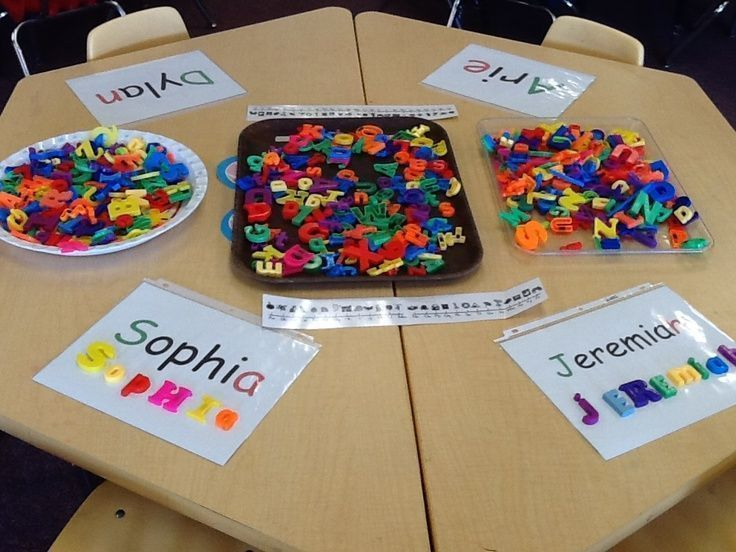 small group activities for preschoolers high scope 1000 ideas about high scope on preschool 849