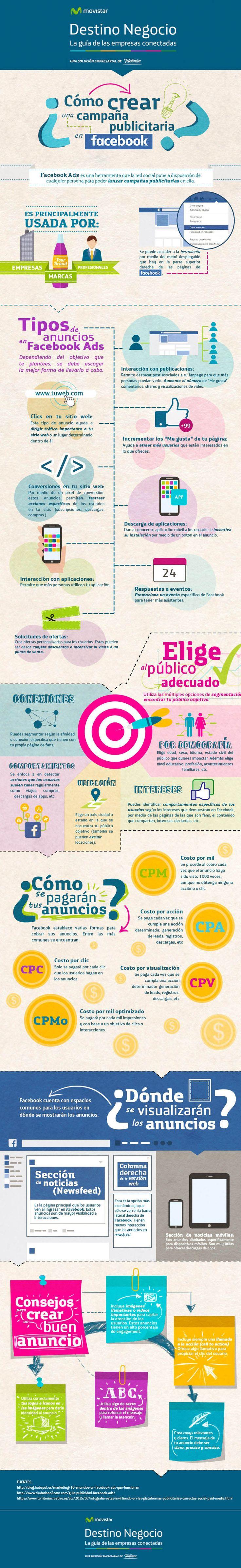 Hola: Una infografía sobre cómo crear una campaña publicitaria en Facebook. Vía Un saludo. #CampañasFacebook, #Infoigrafías #SocialMedia