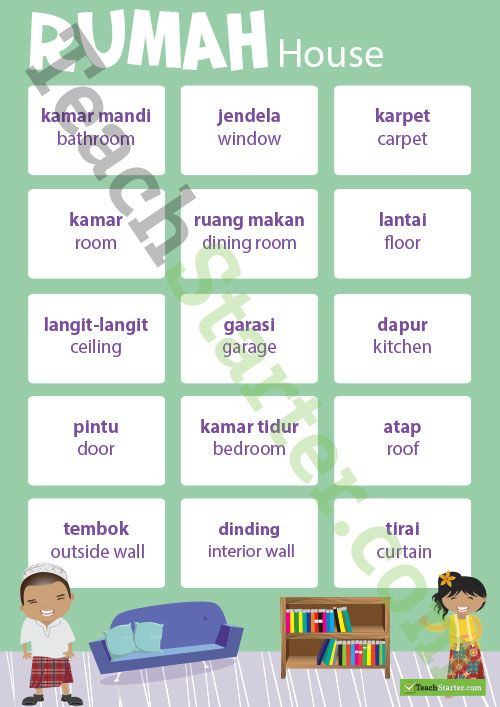 House – Indonesian Language Poster Teaching Resource