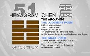 """51: 震 - Chen """"The Arousing"""""""