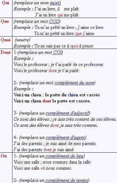 Parler Français - Fotos de la biografía