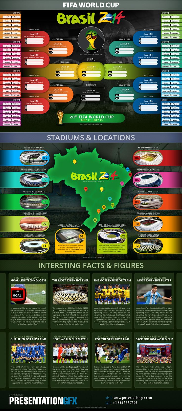 FIFA WORLD CUP Poster and Stadia - COLORFUL!