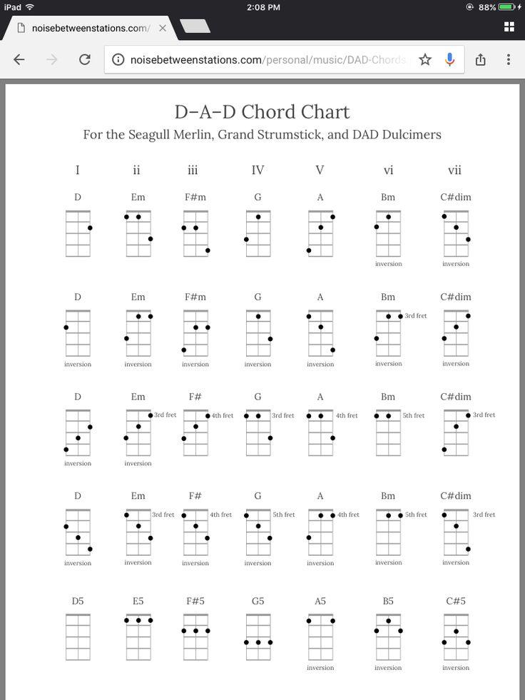 115 Best Sheet Music Lyrics And Chord Charts Images On Pinterest