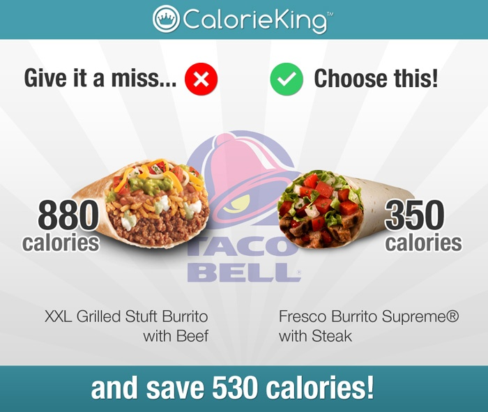 Want to save hundreds of calories at Taco Bell? It's easier than you might think...