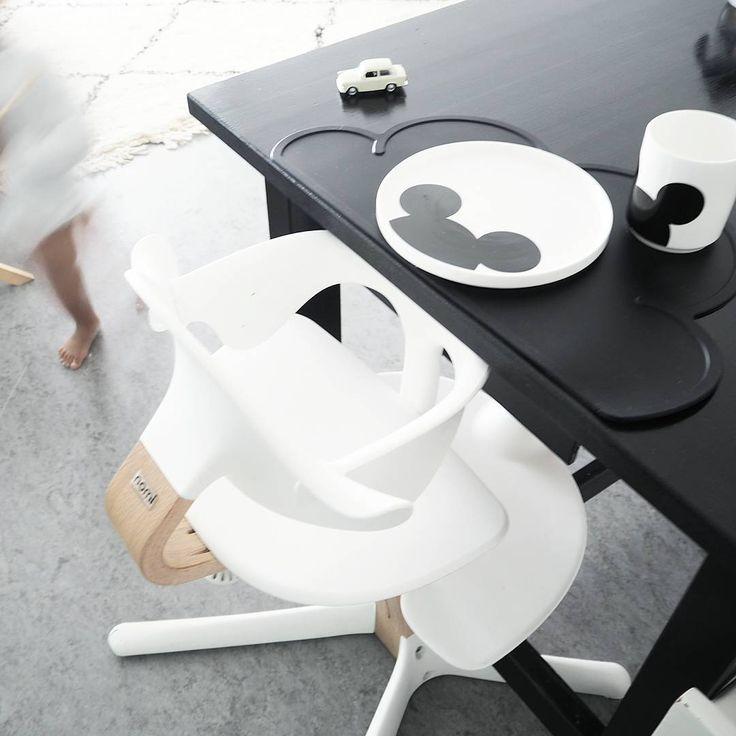 🔹27 shops in Denmark 🔹Childrenswear🔹Toys 🔹Children Room 🔹Children hardware 🔹Webshop and Baby Children online universe: