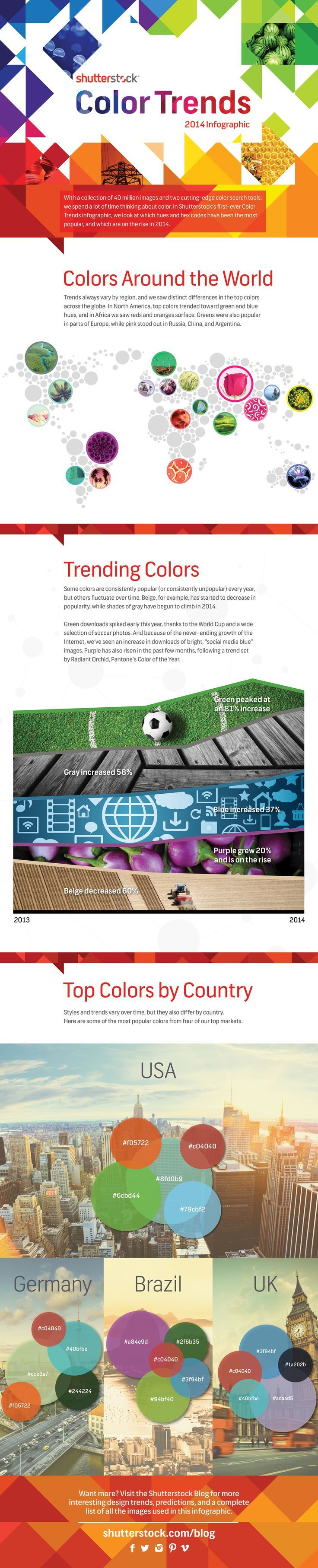 The Top Colour Trends of 2014 | Digital Marketing Magazine #infographics