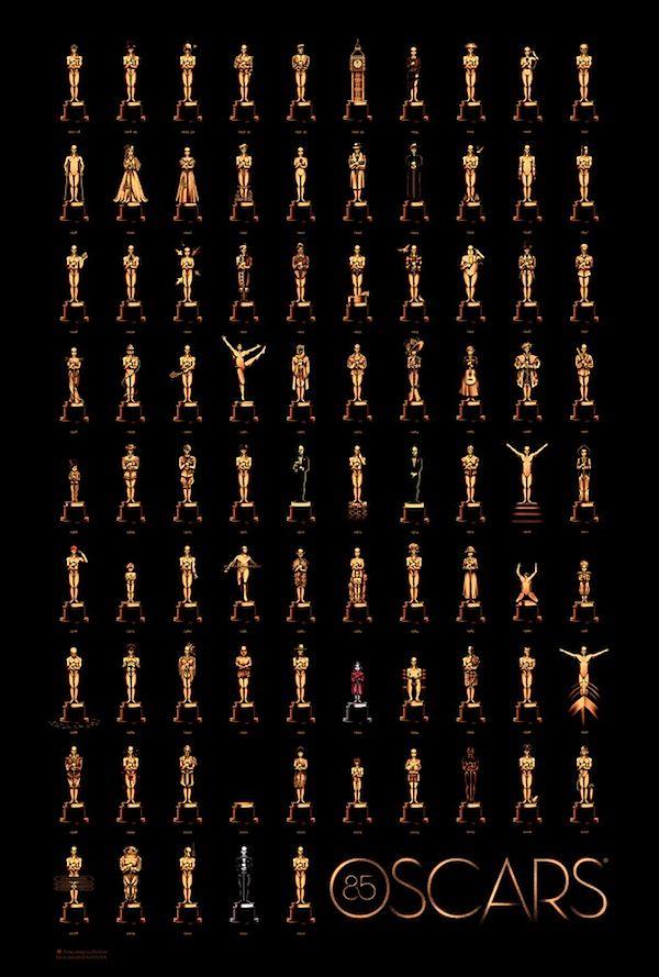 Academy Awards   Die 85. Oscar-Verleihung x Compilation Oscar Winners Of The Past
