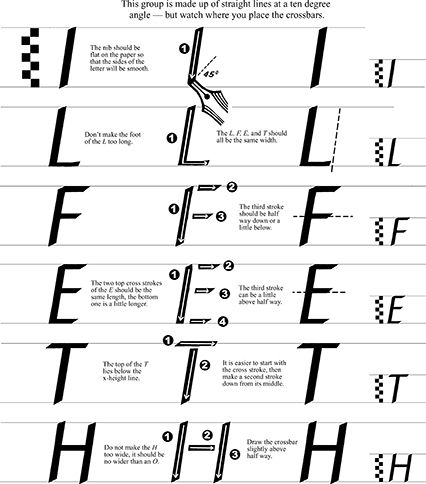 Formal Italic Calligraphy: Writing the Uppercase Alphabet | Idiot's Guides