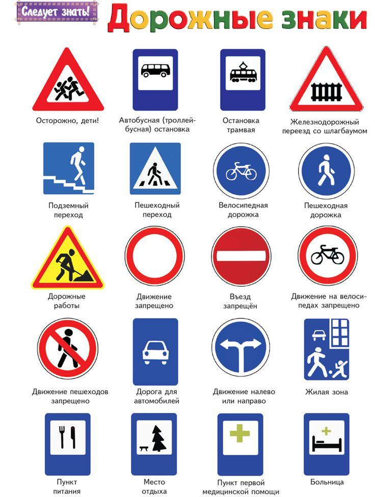Группы знаков с картинками