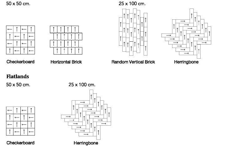 modular carpet plank tiles carpet tiles