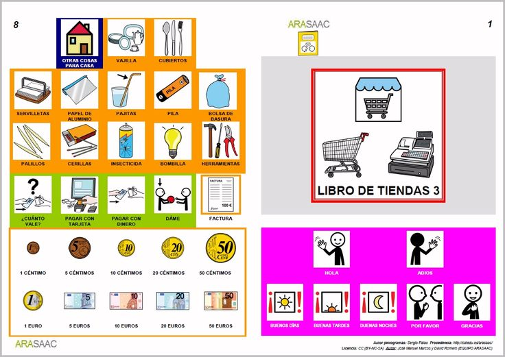 Libro de comunicación aumentativa y alternativa sobre las tiendas (3). Autores: J. M. Marcos y D. Romero. Pictogramas ARASAAC, elaborados por Sergio Palao.