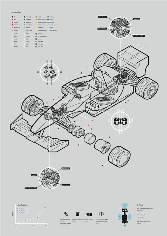 X-RAY F1 by Phil Ellis, via Behance: