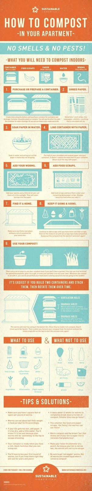 How To Compost In An Apartment.  For one day, you shall have that coveted community garden spot.