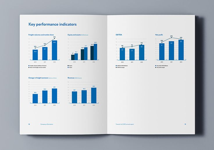 Annual report and corporate brochure for Transoil LLC on Behance