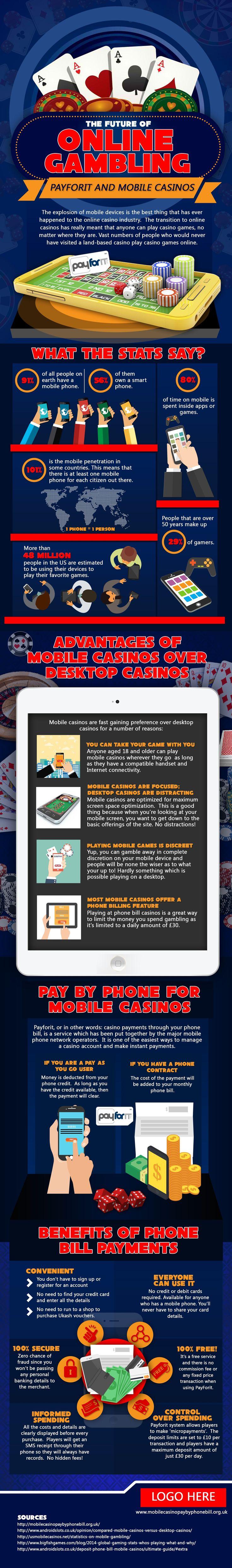 Casino Atlantic En Ligne Canadien