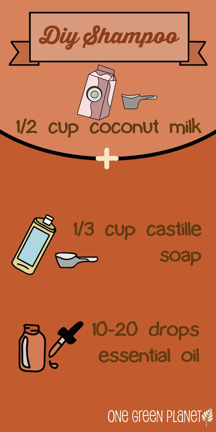 DIY your own beauty products. Learn how to make your own toothpaste, hair shampoo & conditioner, body & face wash, shaving cream, face and body lotion, an aftershave and deodorant. Natural product ingredients: http://www.onegreenplanet.org/lifestyle/ultimate-guide-to-diy-hygiene/