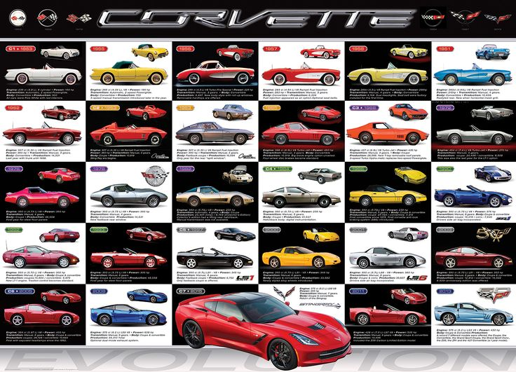 25 Best Images About Classic Car Collection Amp Charts On